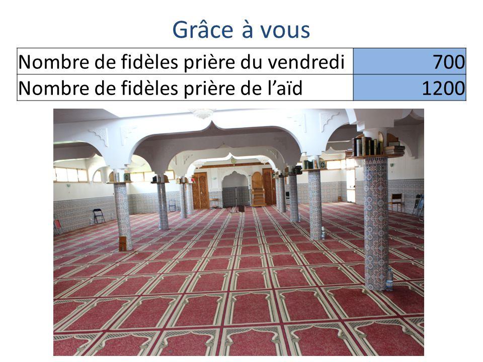 Grâce à vous Nombre de fidèles prière du vendredi700 Nombre de fidèles prière de l'aïd1200