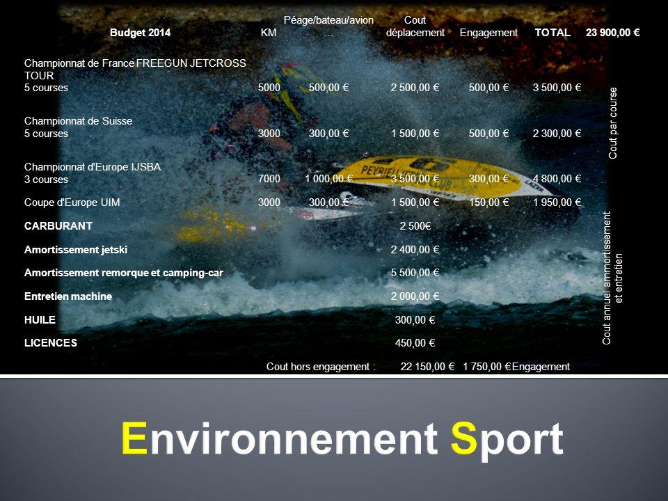 Budget 2014KM Péage/bateau/avion … Cout déplacementEngagementTOTAL23 900,00 € Championnat de France FREEGUN JETCROSS TOUR 5 courses5000500,00 €2 500,0