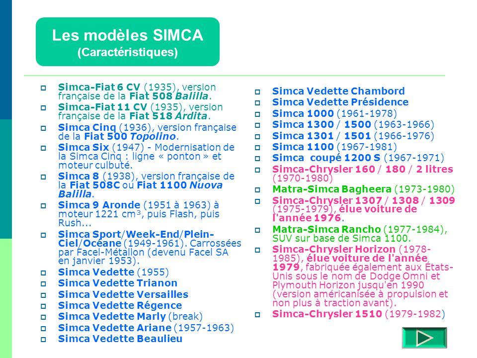 Chronologie des modèles SIMCA Retour menu Histoire de la marque