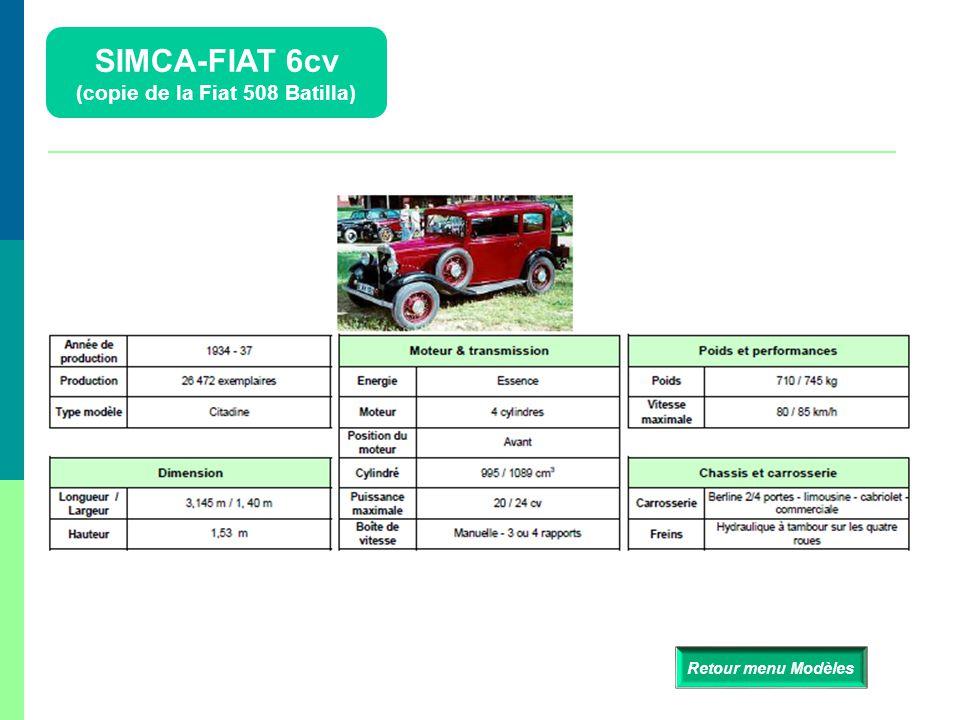 Retour menu Histoire de la marque Matra-Simca Bagheera Simca-Chrysler 160-180-2Litres Simca 1000 coupé - 1200S Simca 1301-1501 Simca 1100 Simca-Chrysl