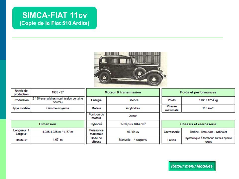 SIMCA-FIAT 6cv (copie de la Fiat 508 Batilla) Retour menu Modèles