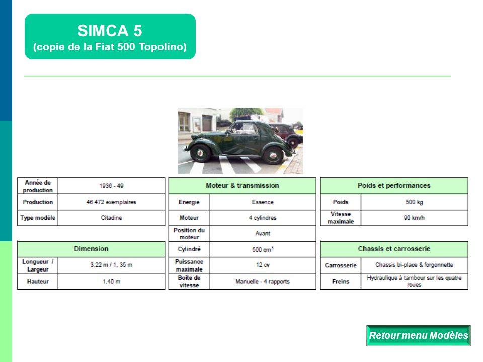 SIMCA-FIAT 11cv (Copie de la Fiat 518 Ardita) Retour menu Modèles