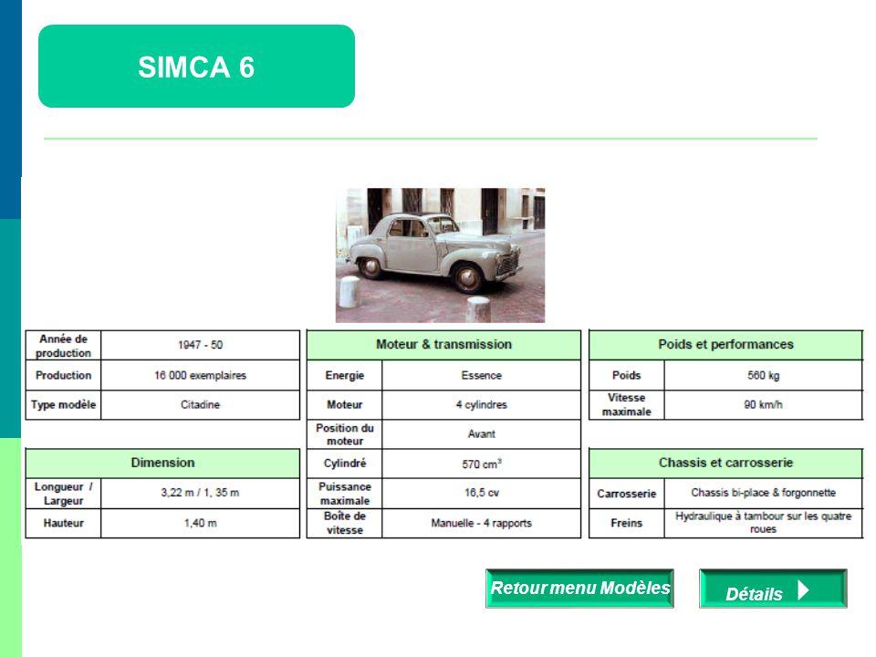 SIMCA 5 (copie de la Fiat 500 Topolino) Retour menu Modèles