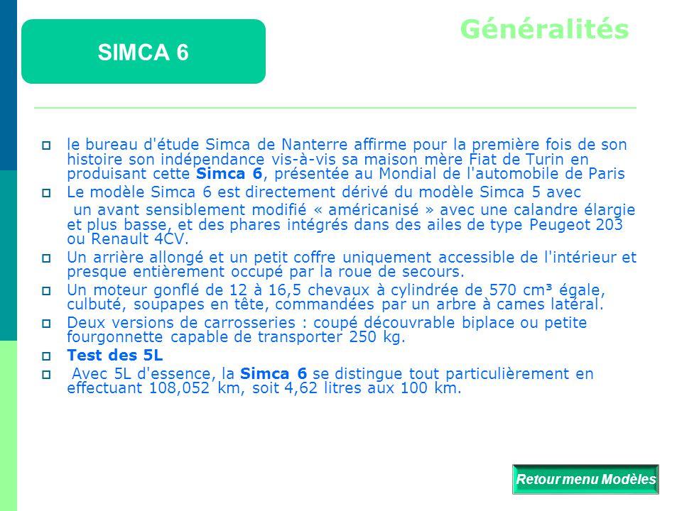 SIMCA 6 Retour menu Modèles Détails 
