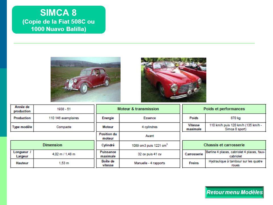  le bureau d'étude Simca de Nanterre affirme pour la première fois de son histoire son indépendance vis-à-vis sa maison mère Fiat de Turin en produis
