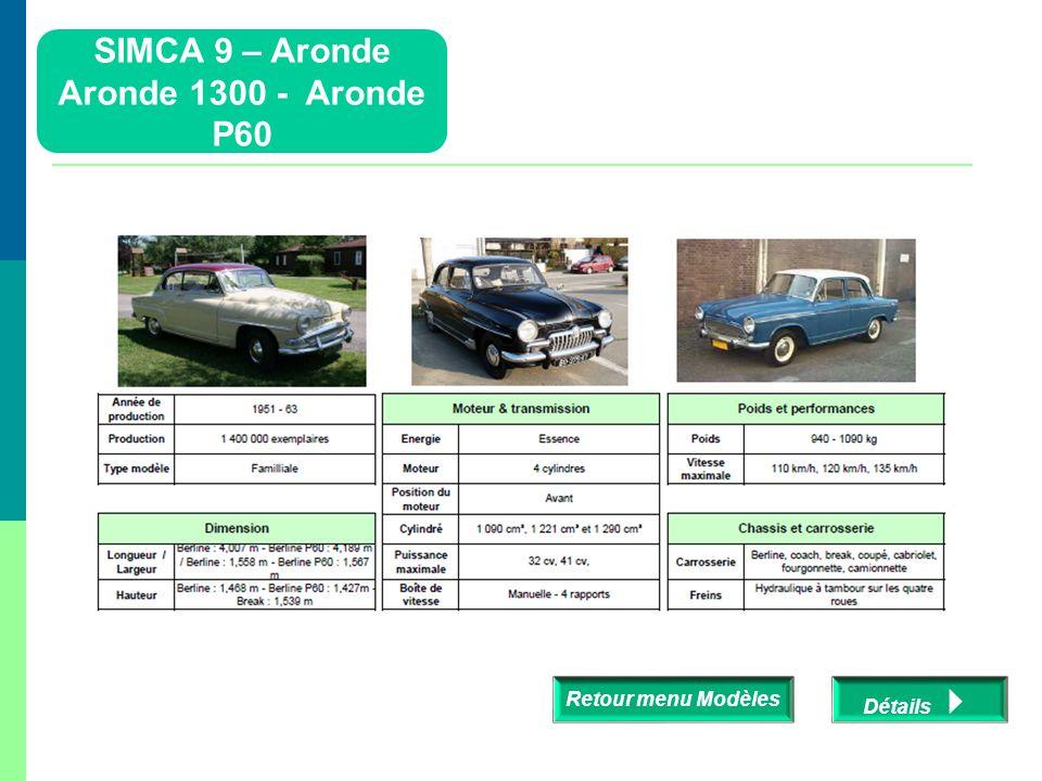 SIMCA 8 (Copie de la Fiat 508C ou 1000 Nuavo Balilla) Retour menu Modèles