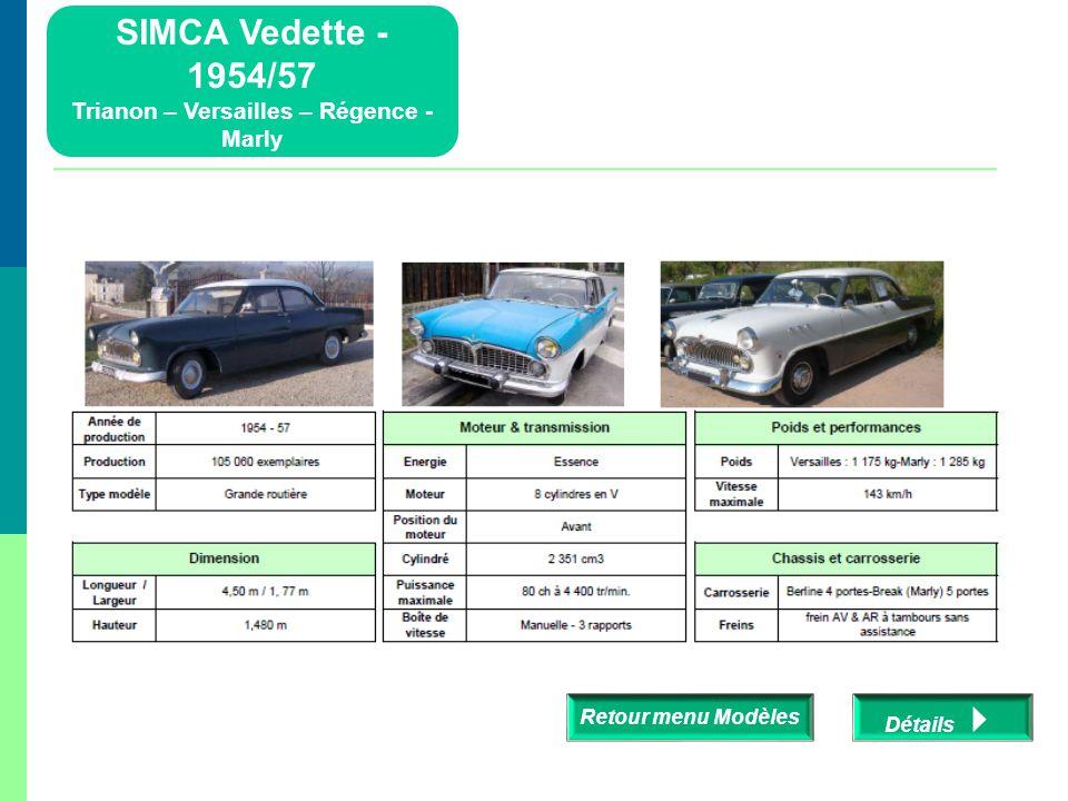 Modèles (2/2)  Cabriolet Facel-Métallon : Week-end Océane/Océane Grand-Carrossier (avec pare-brise panoramique) Océane S (« simplifié », avec pare-br