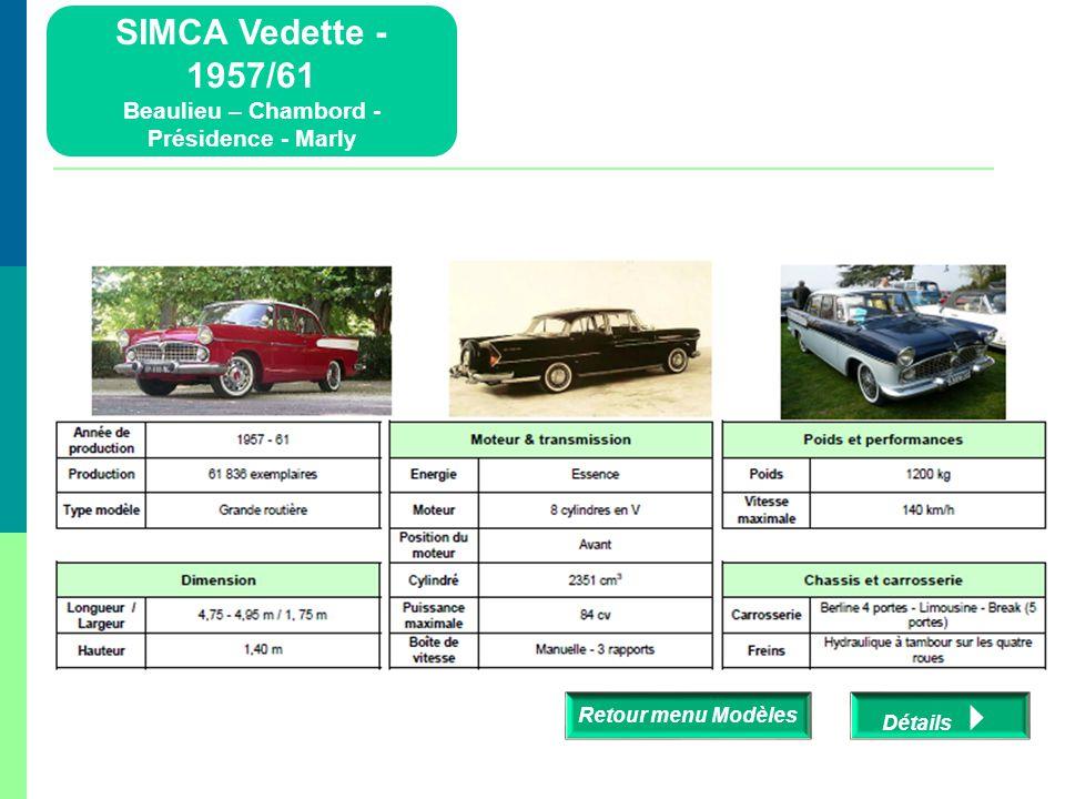 Modèles Dès sa sortie, la gamme Vedette est divisée en quatre modèles bien distincts :  La Trianon, modèle d'entrée de gamme, nettement dépouillé ; 
