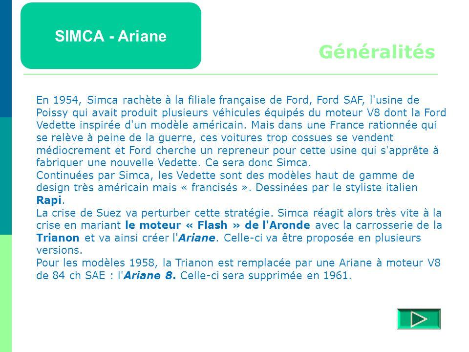 SIMCA - Ariane Détails  Retour menu Modèles