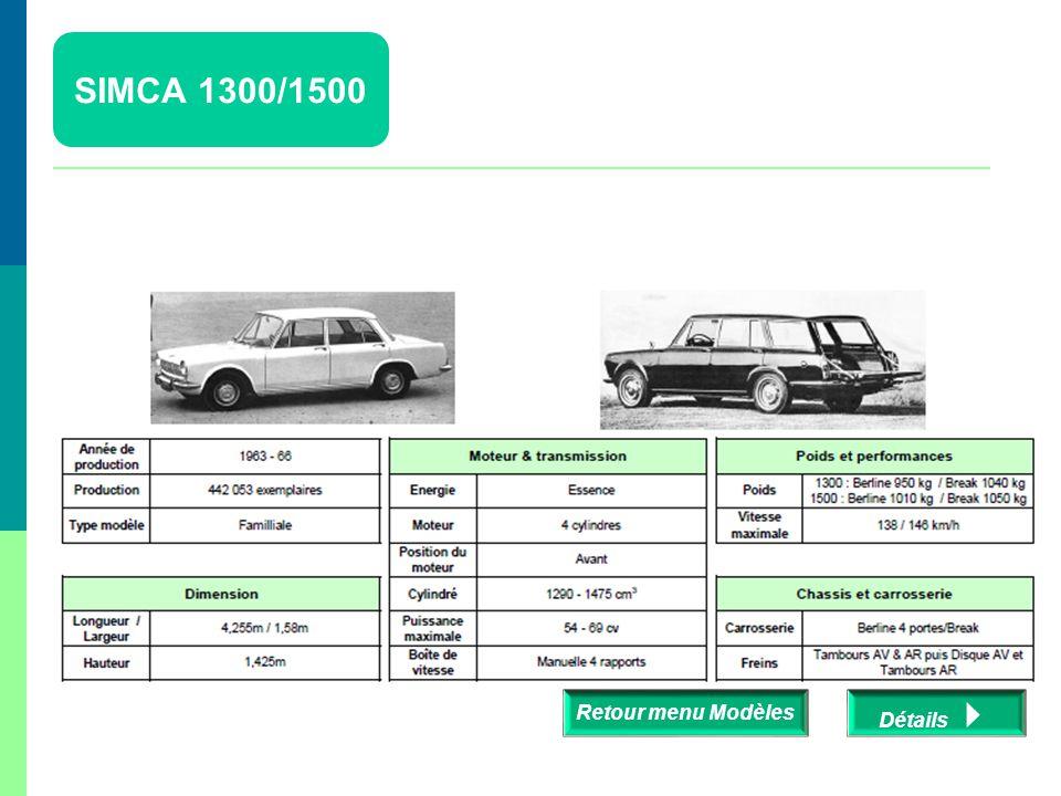 À partir de 1970, la marque développera les versions sportives 1000 Rallye, Rallye 1, Rallye 2 et Rallye 3 à partir de la 1000 Spécial puis la 1000
