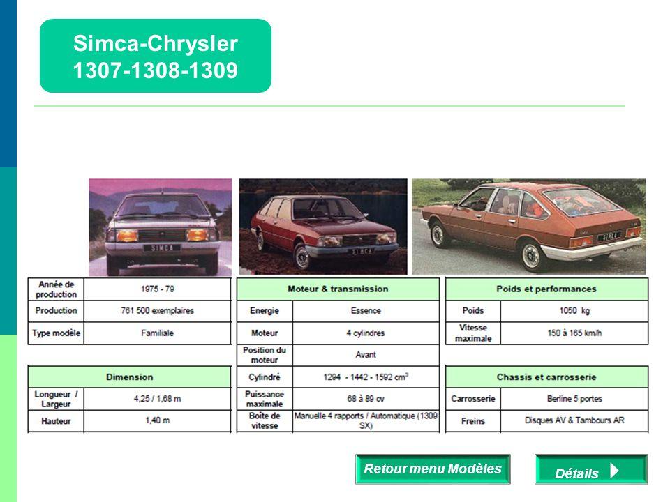  Apparue en 1973, la Matra-Simca Bagheera est le fruit de la première collaboration entre Matra et Simca sous la marque Matra Simca.  Il s'agissait