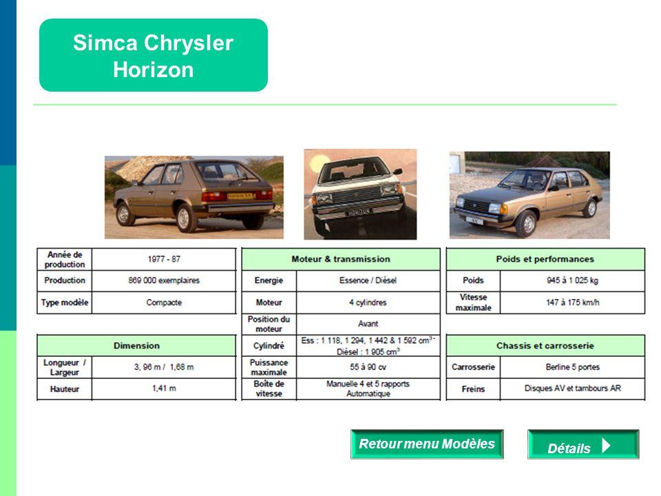 La Rancho est une voiture polyvalente et originale, conçue et produite par Matra sous la marque Matra Simca.  Apparue en mars 1977, la Rancho est l