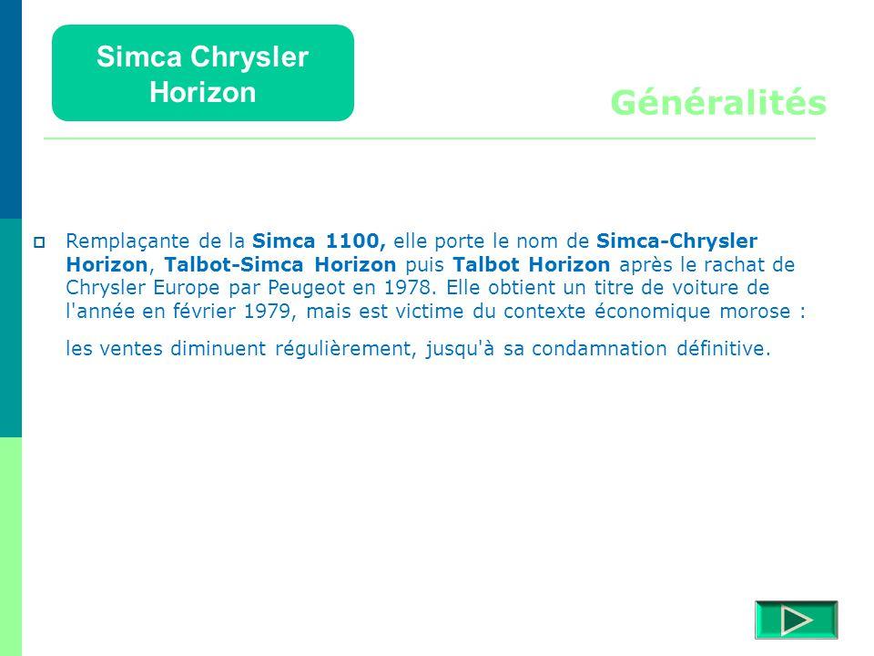 Simca Chrysler Horizon Détails  Retour menu Modèles