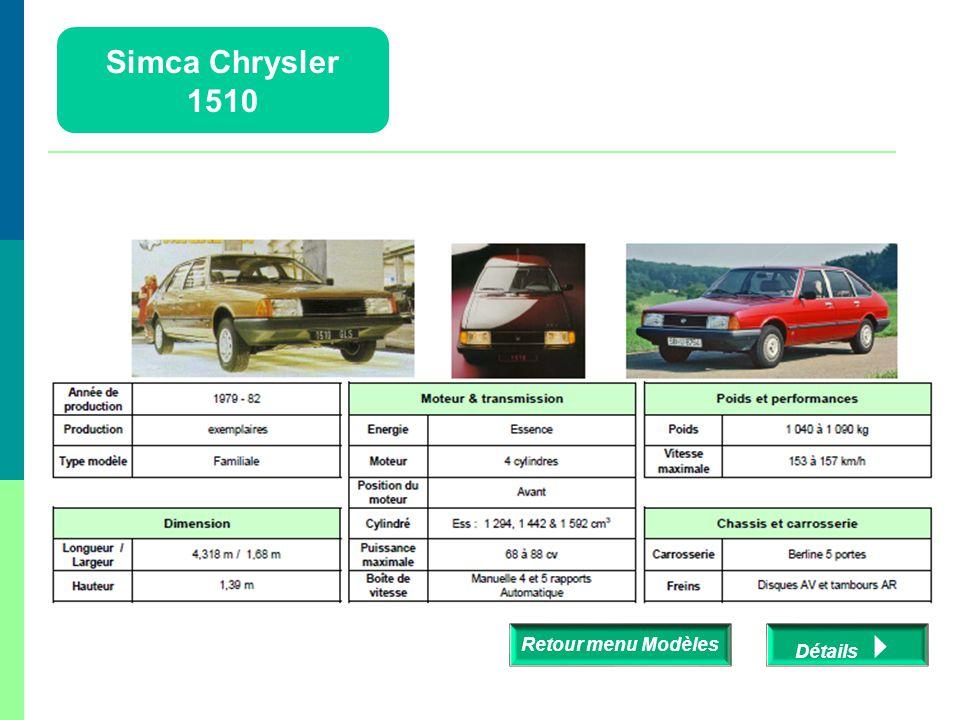  LS 6cv – 1 118 cm 3 55 puis 59 cv  LD 6 cv (Version de la LS à moteur diésel) 1900 cm 3 65 cv.  GL 7cv – 1294 cm 3 – 68 cv (1978 seulement)  GL 7