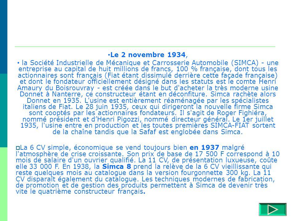  Sur la calandre des Fiat françaises apparaît, pour la première fois en juillet 1935, le nom Simca en diagonale sur le logo Fiat. La gamme Simca-Fiat