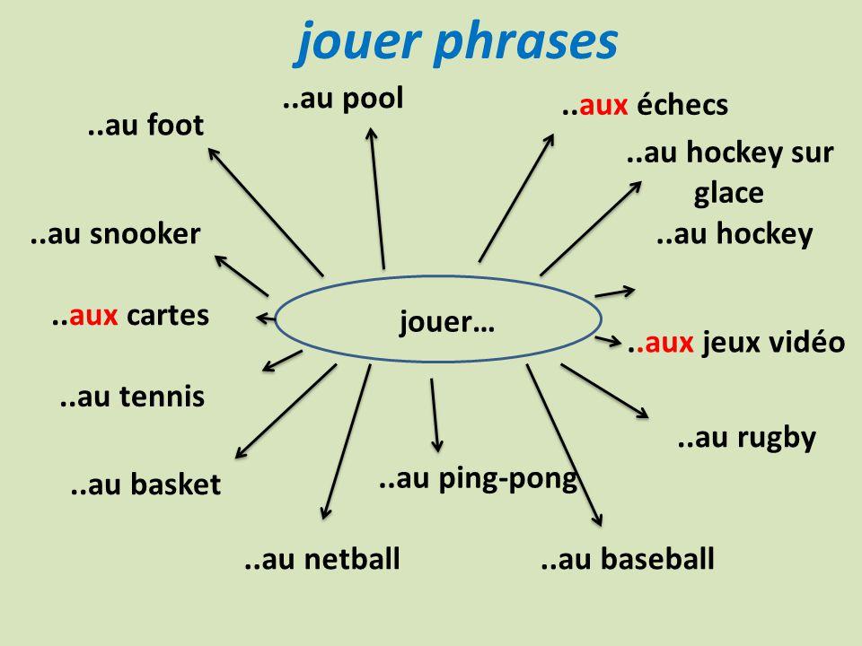 jouer phrases jouer…..au foot..au pool..au snooker..aux cartes..au tennis..au basket..au netball..au ping-pong..au baseball..au rugby..aux jeux vidéo..au hockey..au hockey sur glace..aux échecs