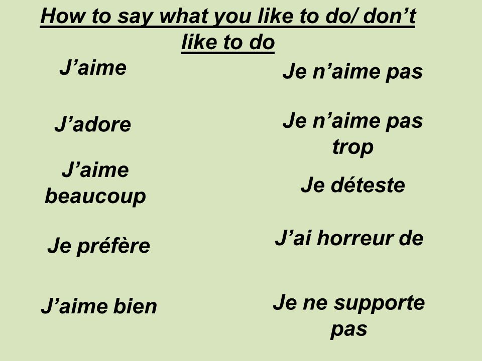 J'aime How to say what you like to do/ don't like to do J'adore J'aime beaucoup Je préfère J'aime bien Je n'aime pas Je n'aime pas trop Je déteste J'a