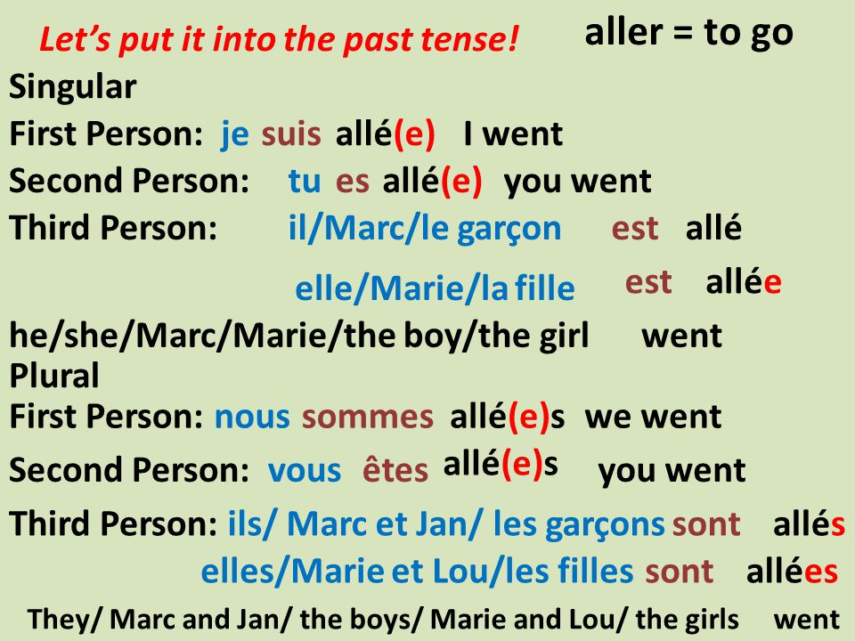 Here's another paragraph which you need to put into French.