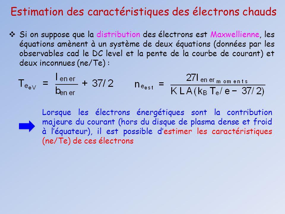 Estimation des caractéristiques des électrons chauds  Si on suppose que la distribution des électrons est Maxwellienne, les équations amènent à un sy