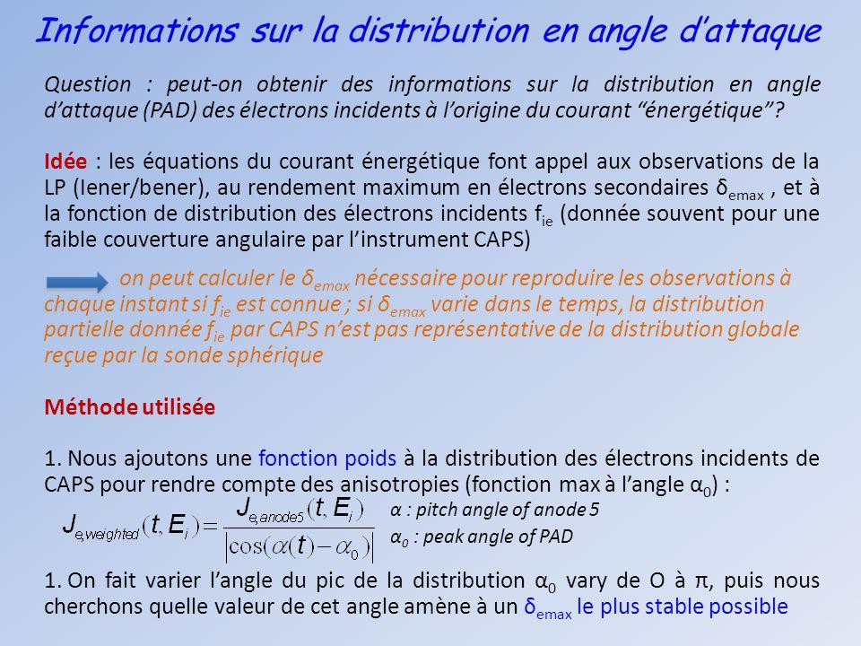 Informations sur la distribution en angle d'attaque Question : peut-on obtenir des informations sur la distribution en angle d'attaque (PAD) des élect
