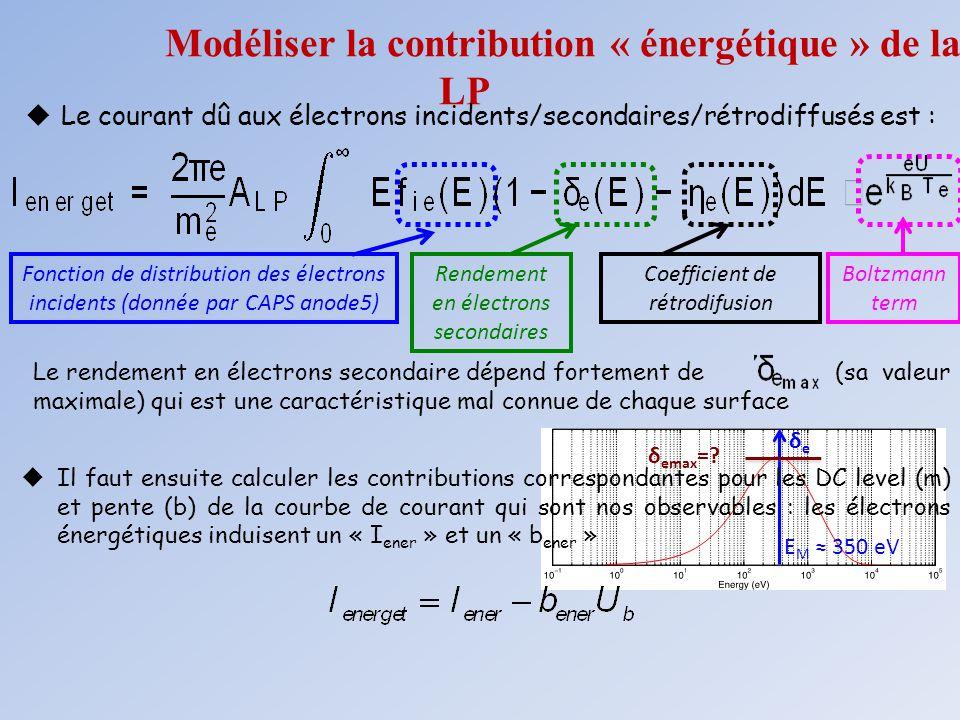 E M ≈ 350 eV δ emax =? δeδe Modéliser la contribution « énergétique » de la LP Boltzmann term Fonction de distribution des électrons incidents (donnée