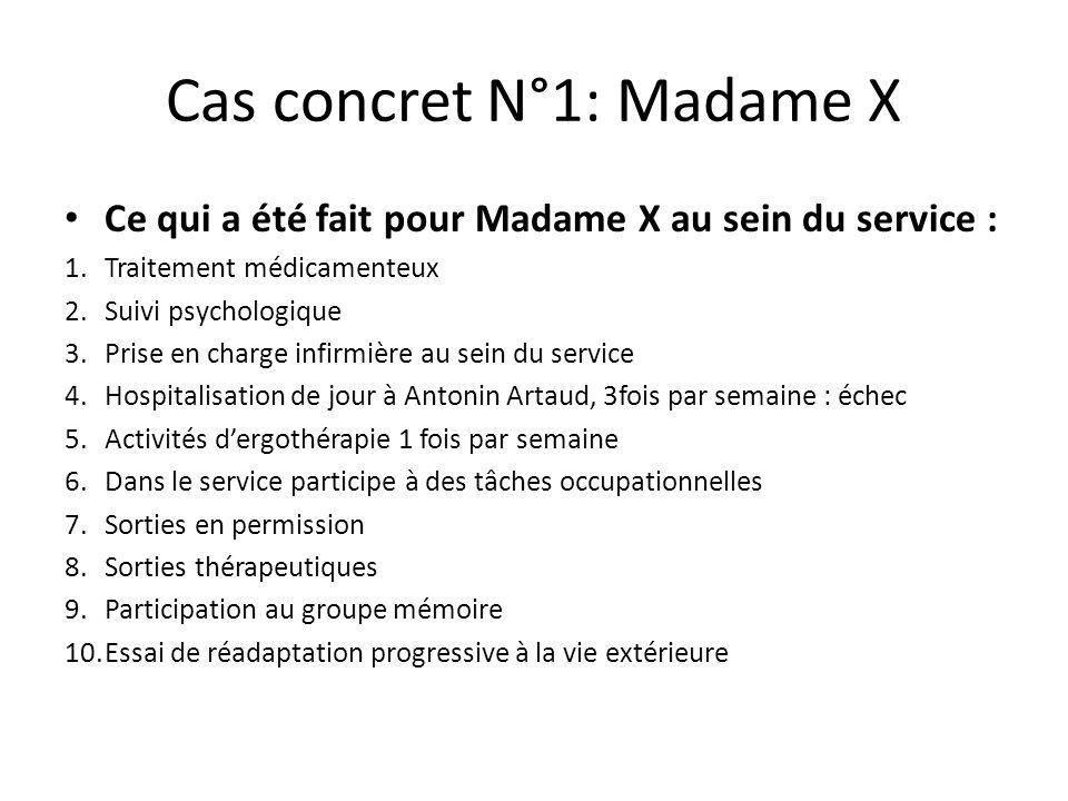 Cas concret N°1: Madame X Ce qui a été fait pour Madame X au sein du service : 1.Traitement médicamenteux 2.Suivi psychologique 3.Prise en charge infi