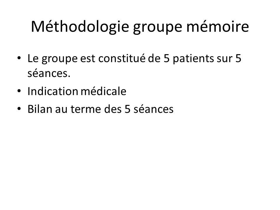 Méthodologie groupe mémoire Le groupe est constitué de 5 patients sur 5 séances. Indication médicale Bilan au terme des 5 séances