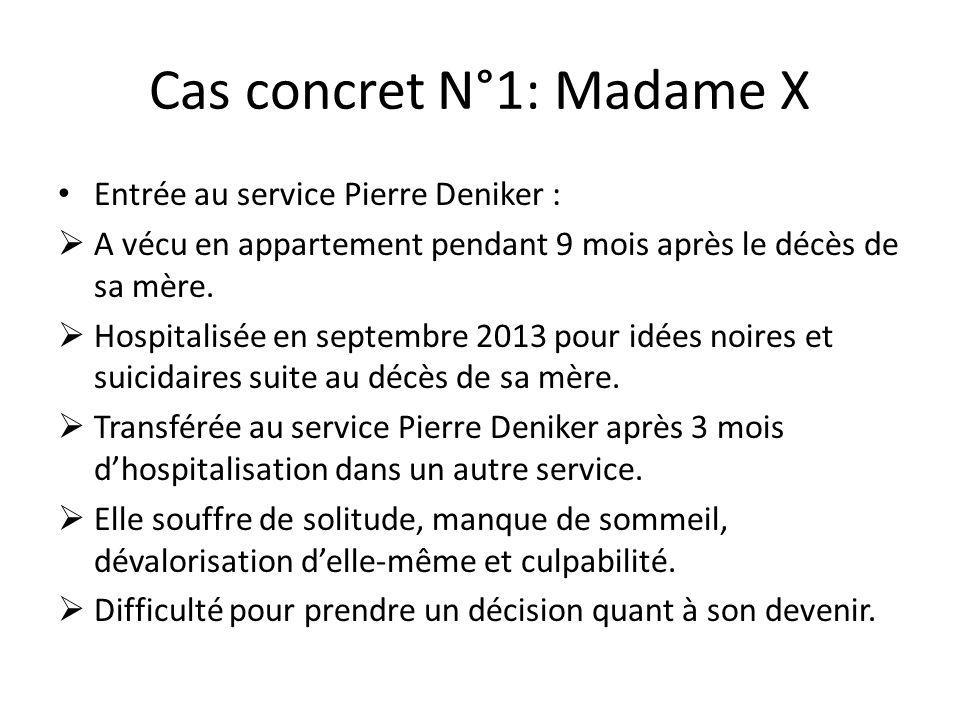 Cas concret N°1: Madame X Entrée au service Pierre Deniker :  A vécu en appartement pendant 9 mois après le décès de sa mère.  Hospitalisée en septe