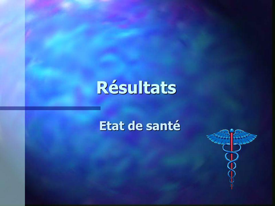 Résultats Etat de santé