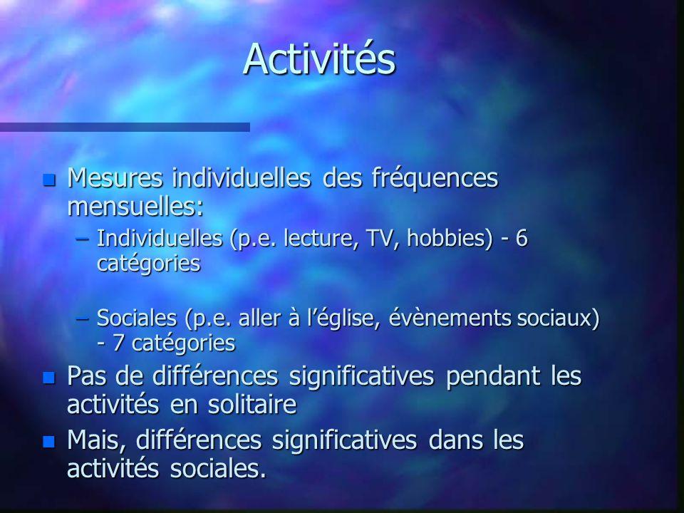 Activités n Mesures individuelles des fréquences mensuelles: –Individuelles (p.e.