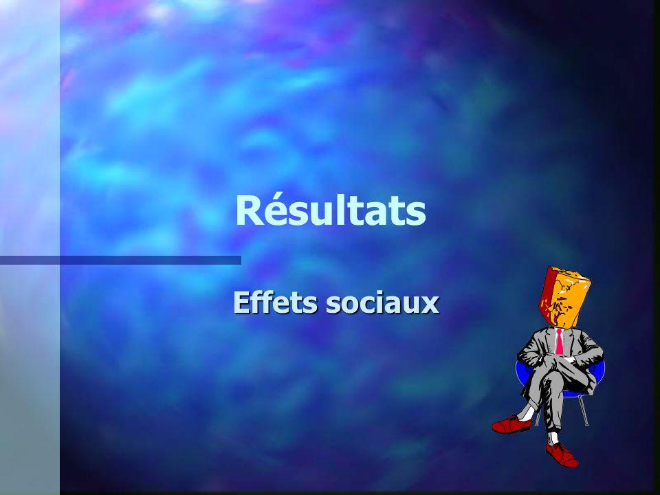 Résultats Effets sociaux
