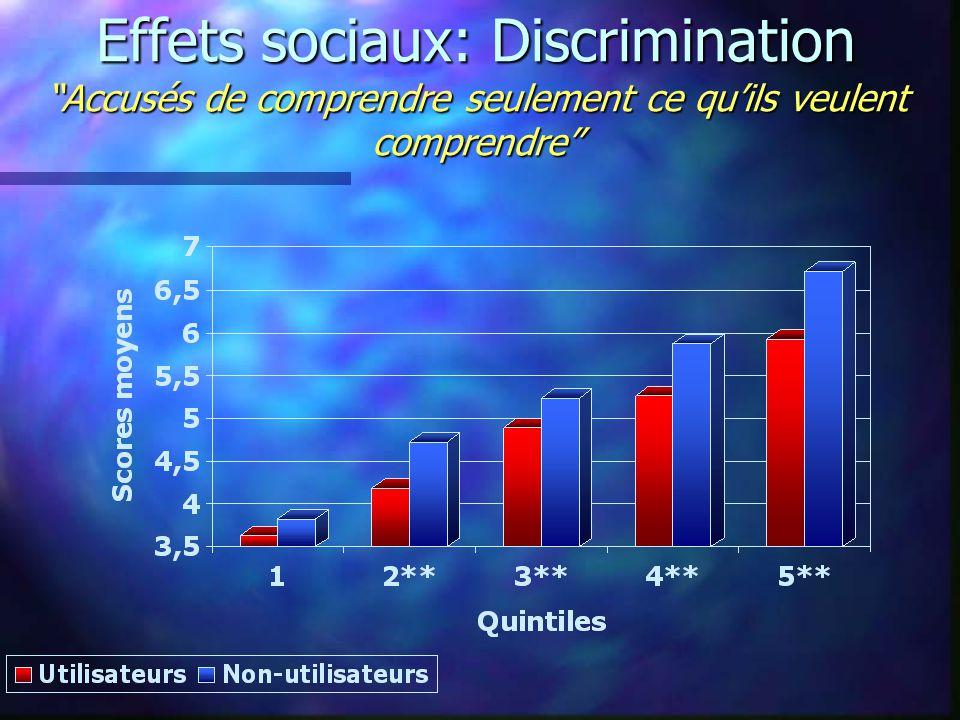 Effets sociaux: Discrimination Accusés de comprendre seulement ce qu'ils veulent comprendre