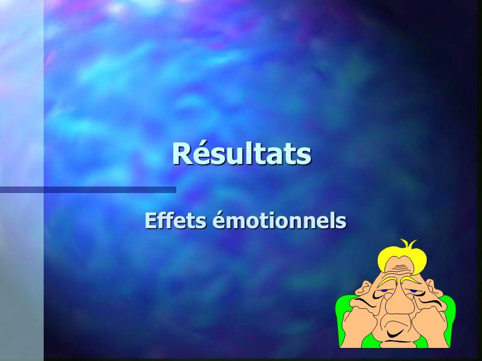 Résultats Effets émotionnels