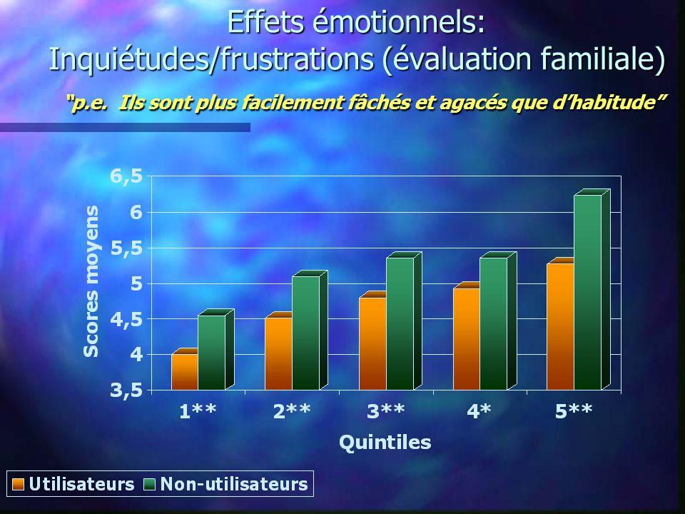 Effets émotionnels: Inquiétudes/frustrations (évaluation familiale) p.e.