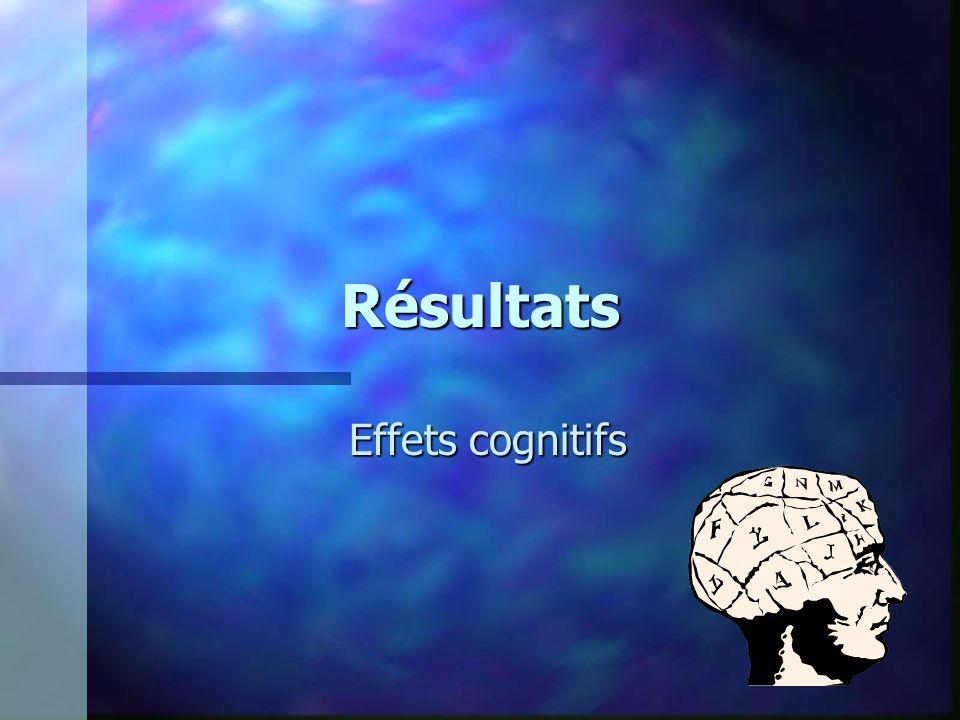 Résultats Effets cognitifs
