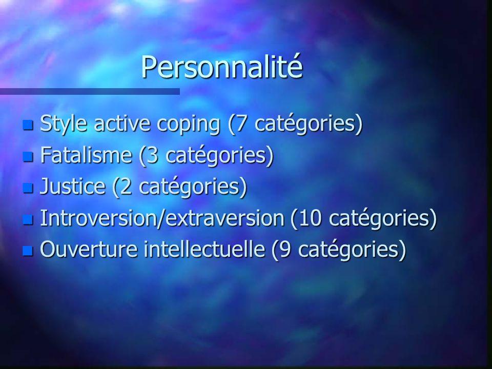 Personnalité n Style active coping (7 catégories) n Fatalisme (3 catégories) n Justice (2 catégories) n Introversion/extraversion (10 catégories) n Ouverture intellectuelle (9 catégories)