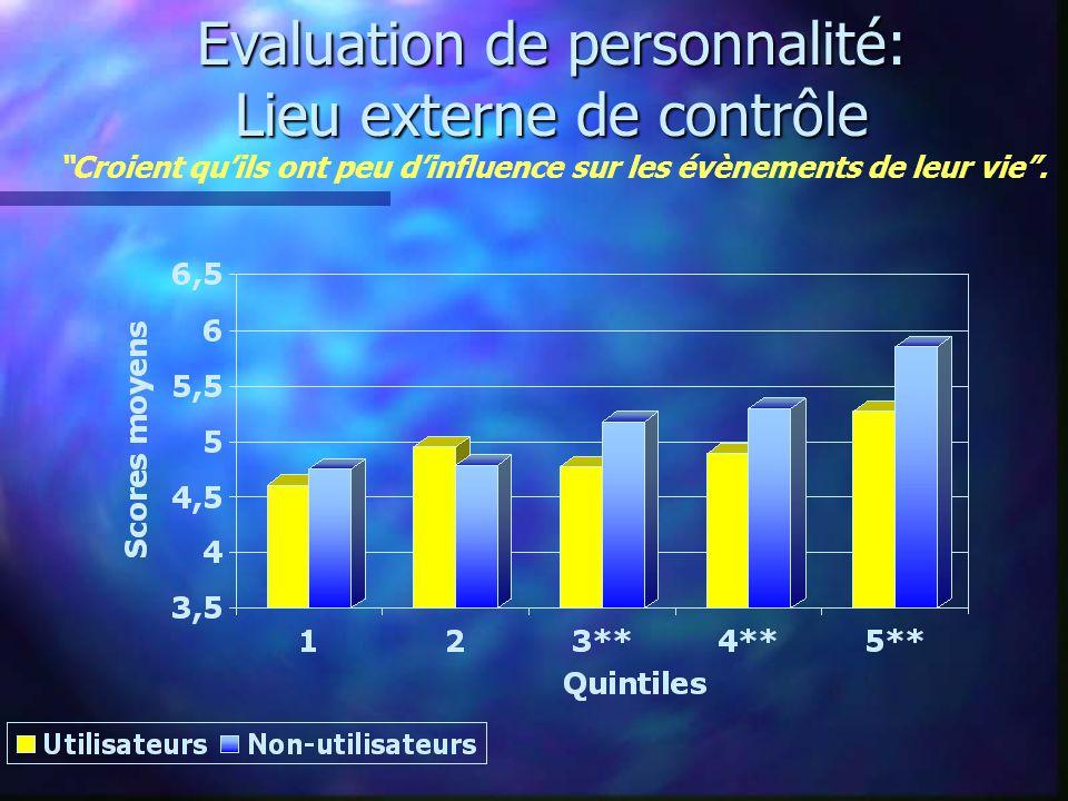 Evaluation de personnalité: Lieu externe de contrôle Evaluation de personnalité: Lieu externe de contrôle Croient qu'ils ont peu d'influence sur les évènements de leur vie .