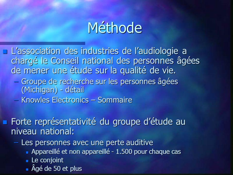 Méthode n L'association des industries de l'audiologie a chargé le Conseil national des personnes âgées de mener une étude sur la qualité de vie.
