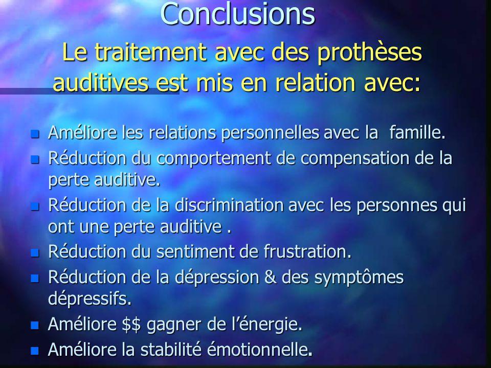 Conclusions Le traitement avec des prothèses auditives est mis en relation avec: n Améliore les relations personnelles avec la famille.