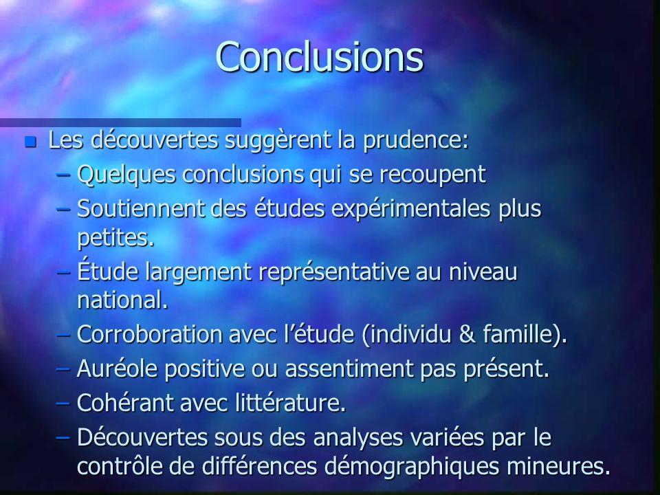 Conclusions n Les découvertes suggèrent la prudence: –Quelques conclusions qui se recoupent –Soutiennent des études expérimentales plus petites.