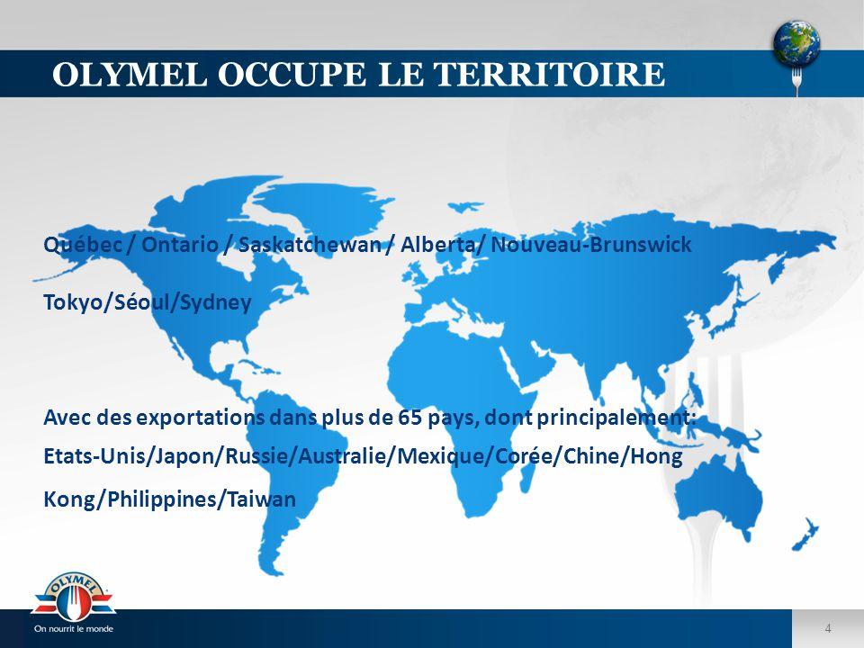4 OLYMEL OCCUPE LE TERRITOIRE Québec / Ontario / Saskatchewan / Alberta/ Nouveau-Brunswick Tokyo/Séoul/Sydney Avec des exportations dans plus de 65 pa