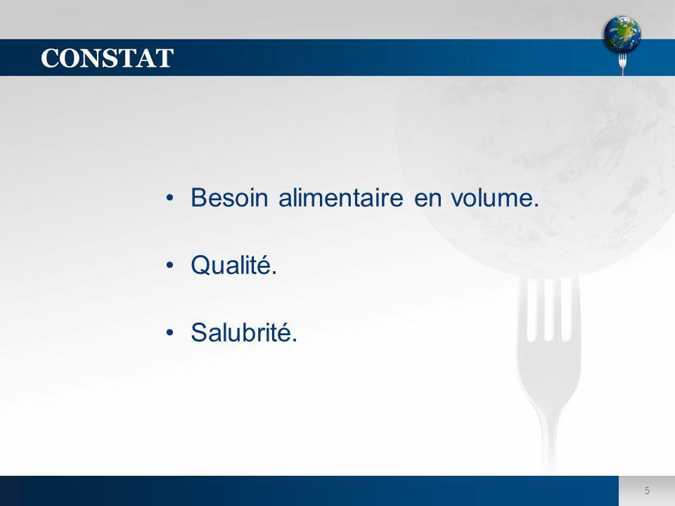 5 CONSTAT Besoin alimentaire en volume. Qualité. Salubrité.