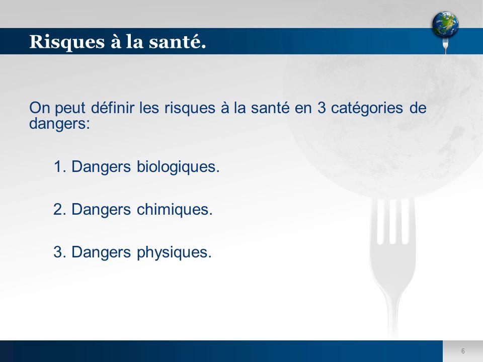 6 Risques à la santé. On peut définir les risques à la santé en 3 catégories de dangers: 1.Dangers biologiques. 2.Dangers chimiques. 3.Dangers physiqu