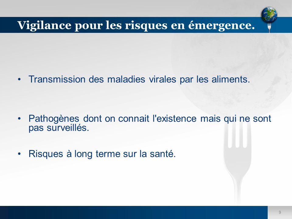 9 Vigilance pour les risques en émergence. Transmission des maladies virales par les aliments. Pathogènes dont on connait l'existence mais qui ne sont