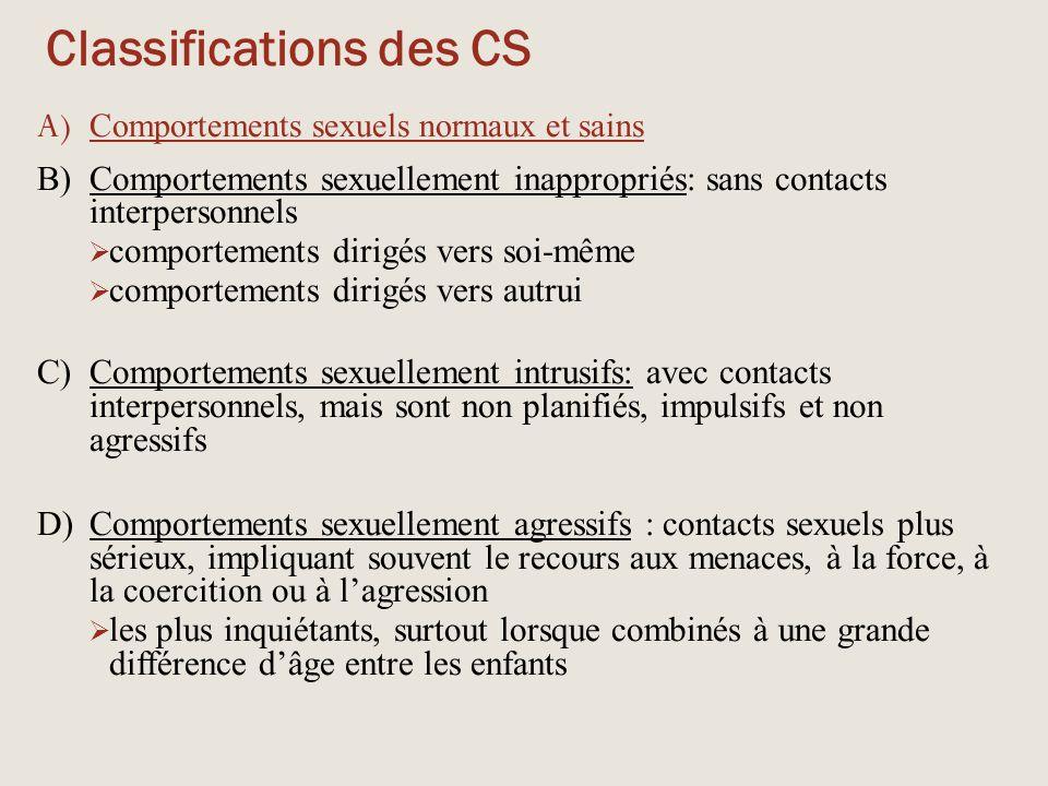 Classifications des CS A) Comportements sexuels normaux et sains B)Comportements sexuellement inappropriés: sans contacts interpersonnels  comporteme