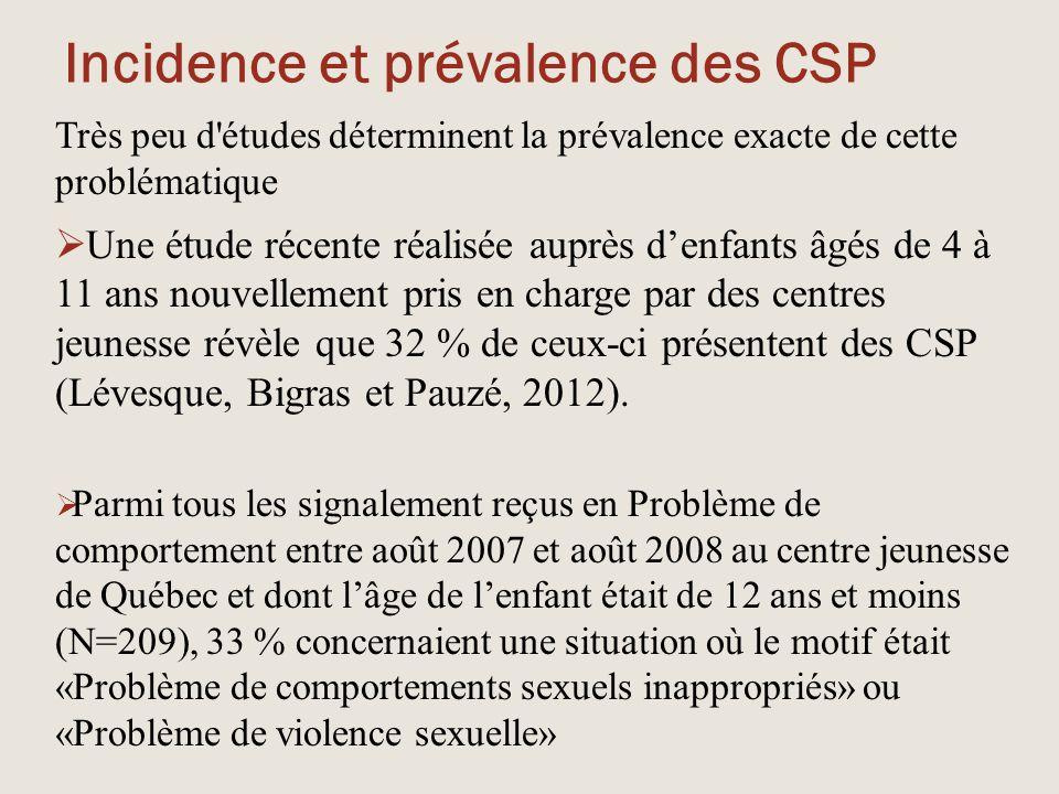 Incidence et prévalence des CSP Très peu d'études déterminent la prévalence exacte de cette problématique  Une étude récente réalisée auprès d'enfant