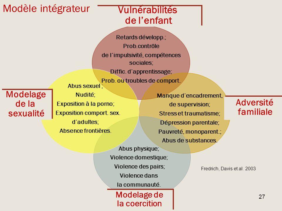 27 Fredrich, Davis et.al. 2003 Modèle intégrateur Vulnérabilités de l'enfant Vulnérabilités de l'enfant Adversité familiale Adversité familiale Modela