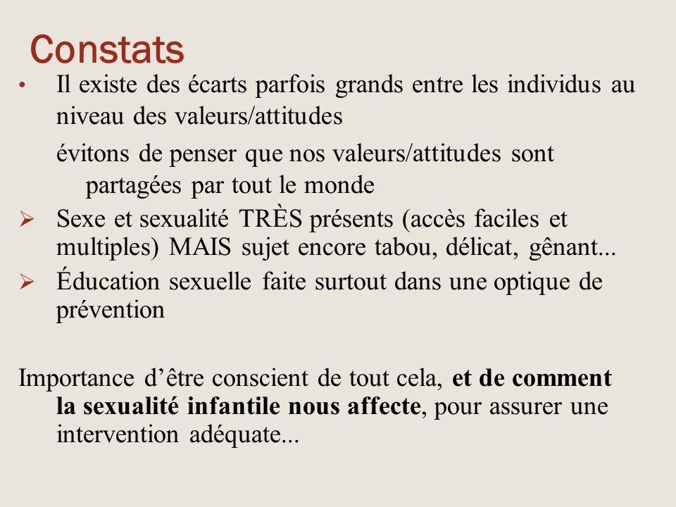 Q UOI FAIRE AU MOMENT DE LA DÉCOUVERTE D ' UN CS(P).