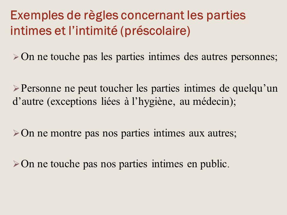 Exemples de règles concernant les parties intimes et l'intimité (préscolaire)  On ne touche pas les parties intimes des autres personnes;  Personne