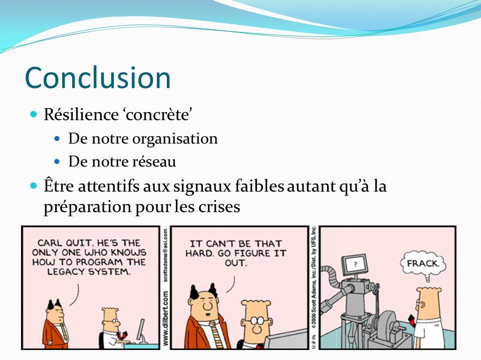 Conclusion Résilience 'concrète' De notre organisation De notre réseau Être attentifs aux signaux faibles autant qu'à la préparation pour les crises